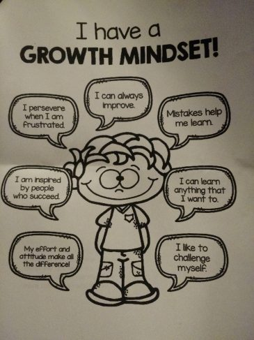 Find Out If You Have A Growth Mindset