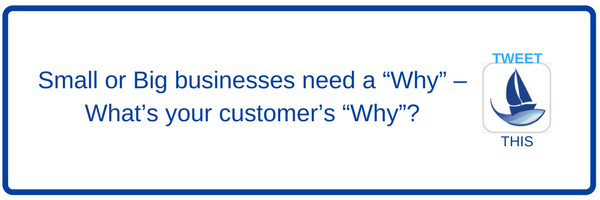 smalll business marketing strategies 2