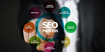 What you desperately need to know about SEO for small businesses today